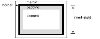 Come ottenere la larghezza altezza o totale di un elemento in jQuery - Immagine 2 - Professor-falken.com