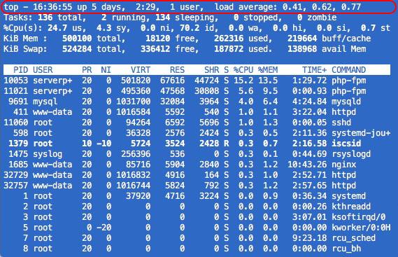サーバーまたは Linux システムの活動してきた時間を知る方法 - イメージ 1 - 教授-falken.com