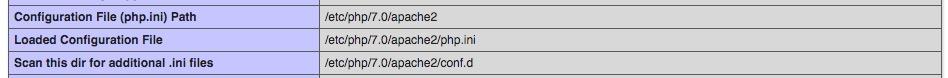 O que é, e como instalar, ionCube no seu servidor Linux - Imagem 2 - Professor-falken.com